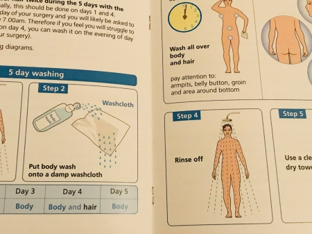 A leaflet open on a page about where to use MSSA washes, including pictures highlighting the areas armpits, belly button, groin and around the bottom.